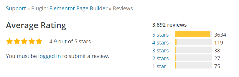 Elementor reviews wordpress