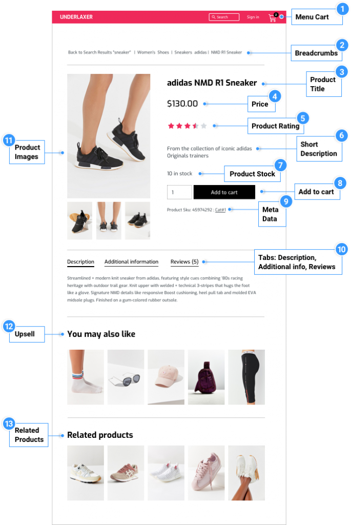 woocommerce elementor widgets productpagina
