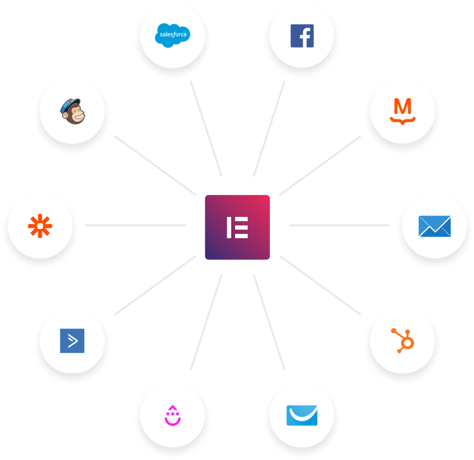 Marketing_Integrations-Elementor